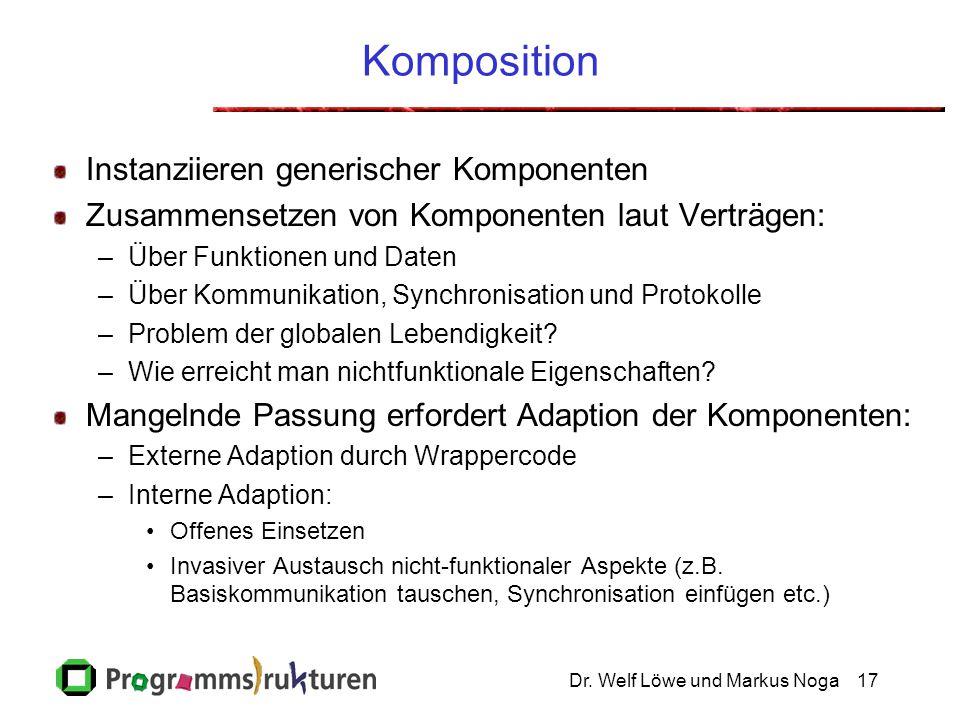Dr. Welf Löwe und Markus Noga17 Komposition Instanziieren generischer Komponenten Zusammensetzen von Komponenten laut Verträgen: –Über Funktionen und
