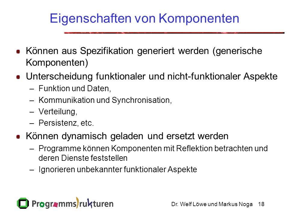 Dr. Welf Löwe und Markus Noga18 Eigenschaften von Komponenten Können aus Spezifikation generiert werden (generische Komponenten) Unterscheidung funkti