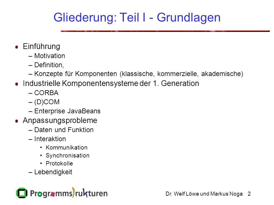 Dr. Welf Löwe und Markus Noga2 Gliederung: Teil I - Grundlagen Einführung –Motivation –Definition, –Konzepte für Komponenten (klassische, kommerzielle