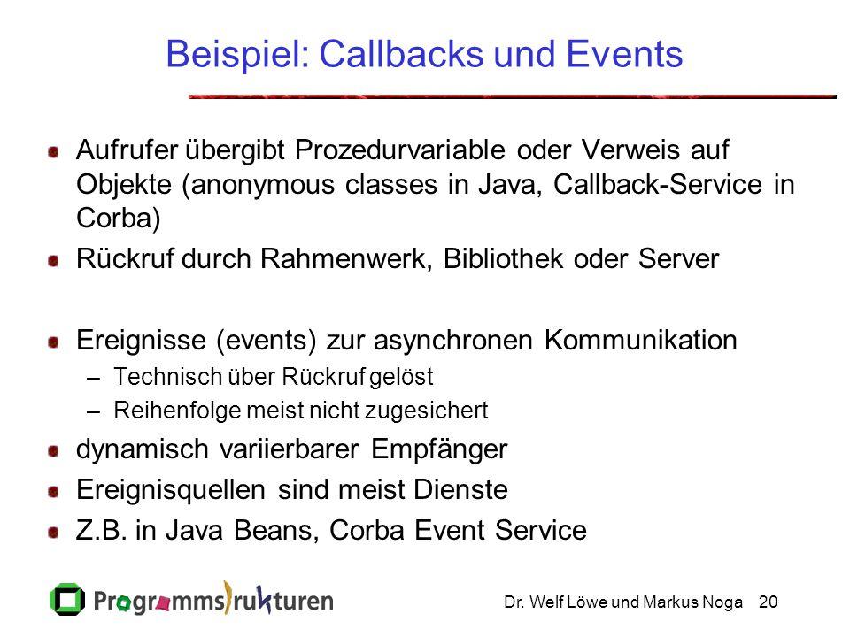 Dr. Welf Löwe und Markus Noga20 Beispiel: Callbacks und Events Aufrufer übergibt Prozedurvariable oder Verweis auf Objekte (anonymous classes in Java,