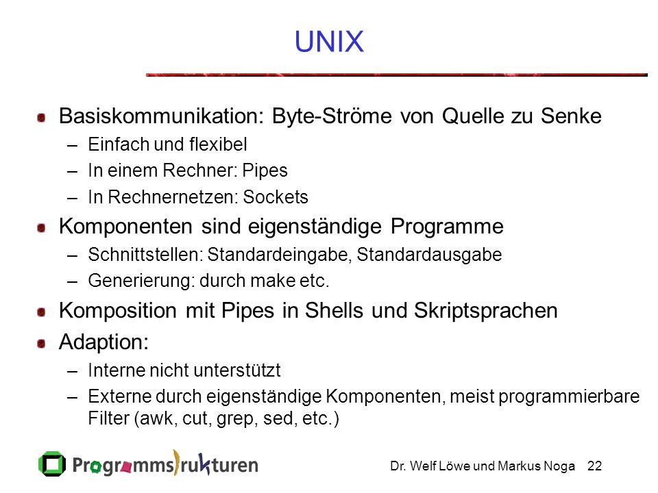 Dr. Welf Löwe und Markus Noga22 UNIX Basiskommunikation: Byte-Ströme von Quelle zu Senke –Einfach und flexibel –In einem Rechner: Pipes –In Rechnernet