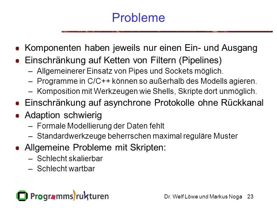 Dr. Welf Löwe und Markus Noga23 Probleme Komponenten haben jeweils nur einen Ein- und Ausgang Einschränkung auf Ketten von Filtern (Pipelines) –Allgem