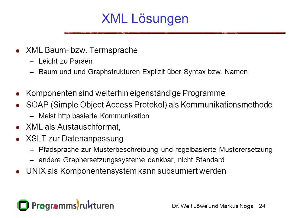 Dr.Welf Löwe und Markus Noga24 XML Lösungen XML Baum- bzw.