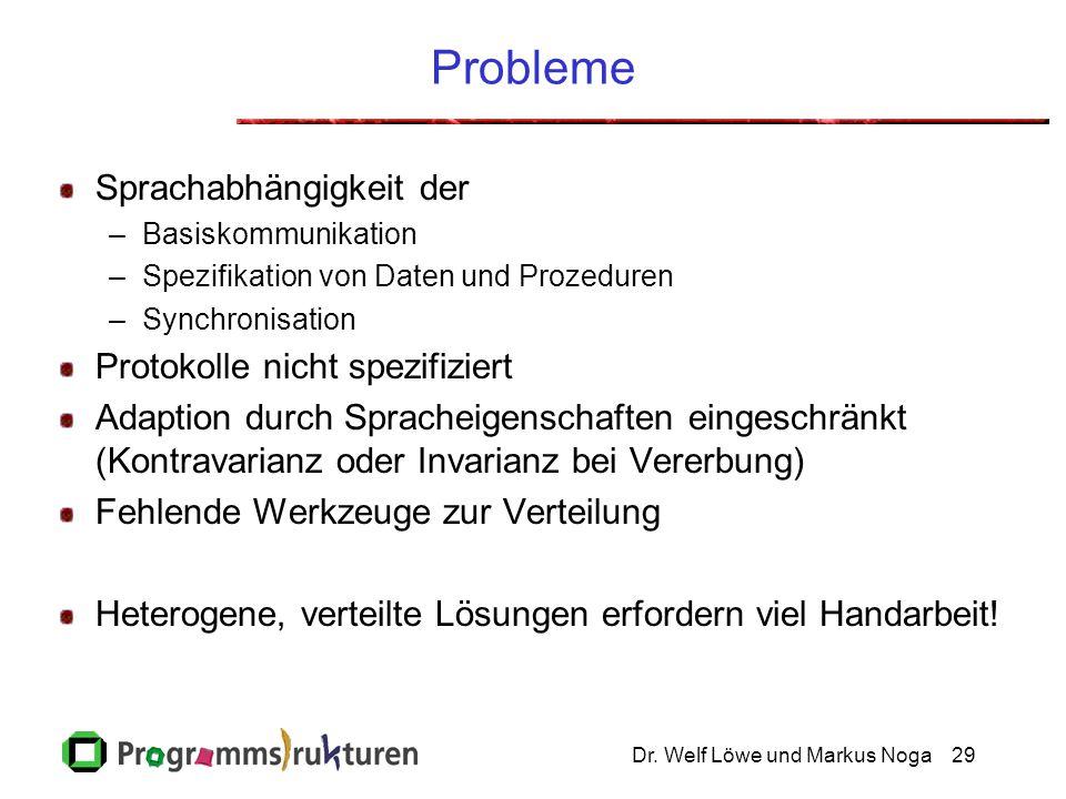 Dr. Welf Löwe und Markus Noga29 Probleme Sprachabhängigkeit der –Basiskommunikation –Spezifikation von Daten und Prozeduren –Synchronisation Protokoll