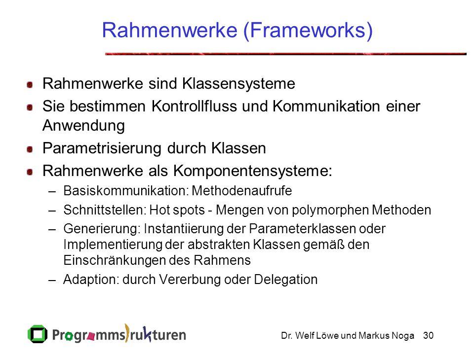 Dr. Welf Löwe und Markus Noga30 Rahmenwerke (Frameworks) Rahmenwerke sind Klassensysteme Sie bestimmen Kontrollfluss und Kommunikation einer Anwendung
