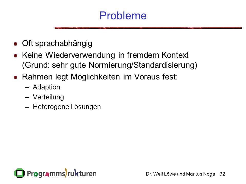 Dr. Welf Löwe und Markus Noga32 Probleme Oft sprachabhängig Keine Wiederverwendung in fremdem Kontext (Grund: sehr gute Normierung/Standardisierung) R