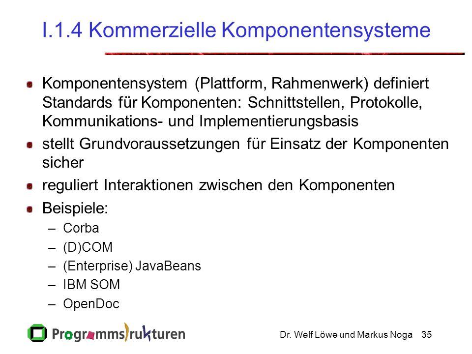 Dr. Welf Löwe und Markus Noga35 I.1.4 Kommerzielle Komponentensysteme Komponentensystem (Plattform, Rahmenwerk) definiert Standards für Komponenten: S