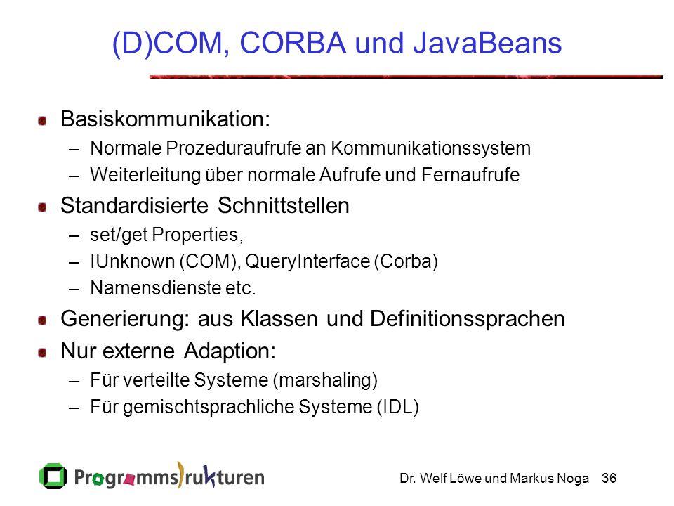 Dr. Welf Löwe und Markus Noga36 (D)COM, CORBA und JavaBeans Basiskommunikation: –Normale Prozeduraufrufe an Kommunikationssystem –Weiterleitung über n