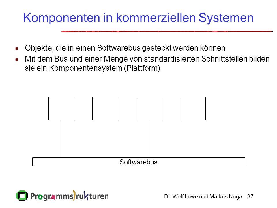 Dr. Welf Löwe und Markus Noga37 Komponenten in kommerziellen Systemen Objekte, die in einen Softwarebus gesteckt werden können Mit dem Bus und einer M