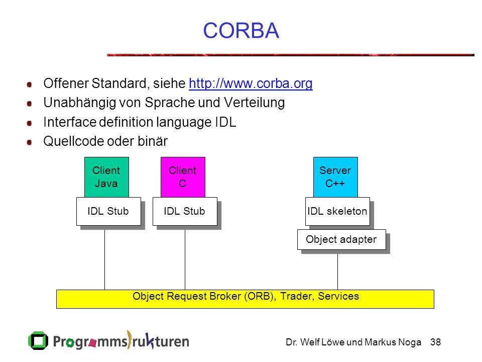 Dr. Welf Löwe und Markus Noga38 CORBA Offener Standard, siehe http://www.corba.orghttp://www.corba.org Unabhängig von Sprache und Verteilung Interface