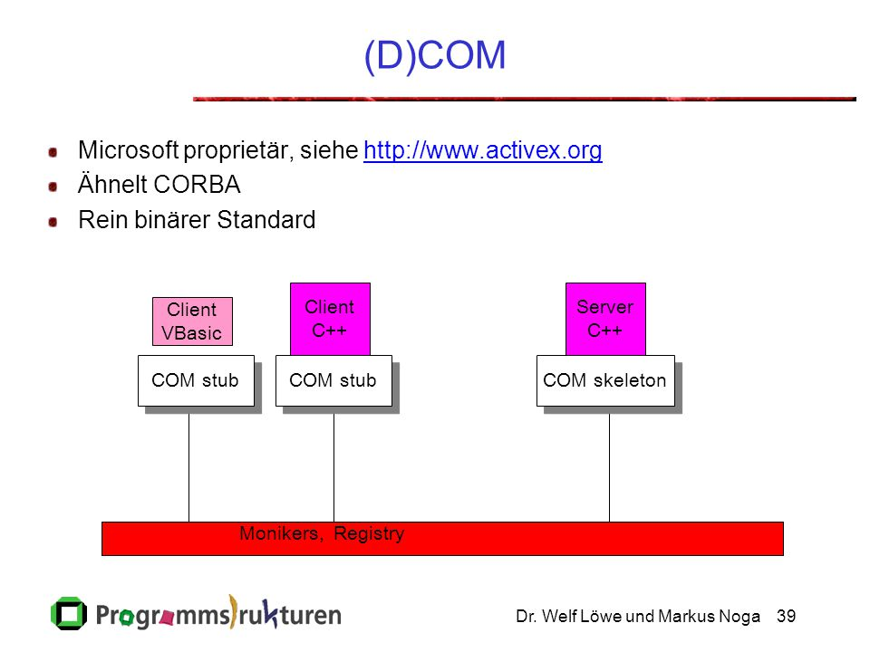 Dr. Welf Löwe und Markus Noga39 (D)COM Microsoft proprietär, siehe http://www.activex.orghttp://www.activex.org Ähnelt CORBA Rein binärer Standard Cli
