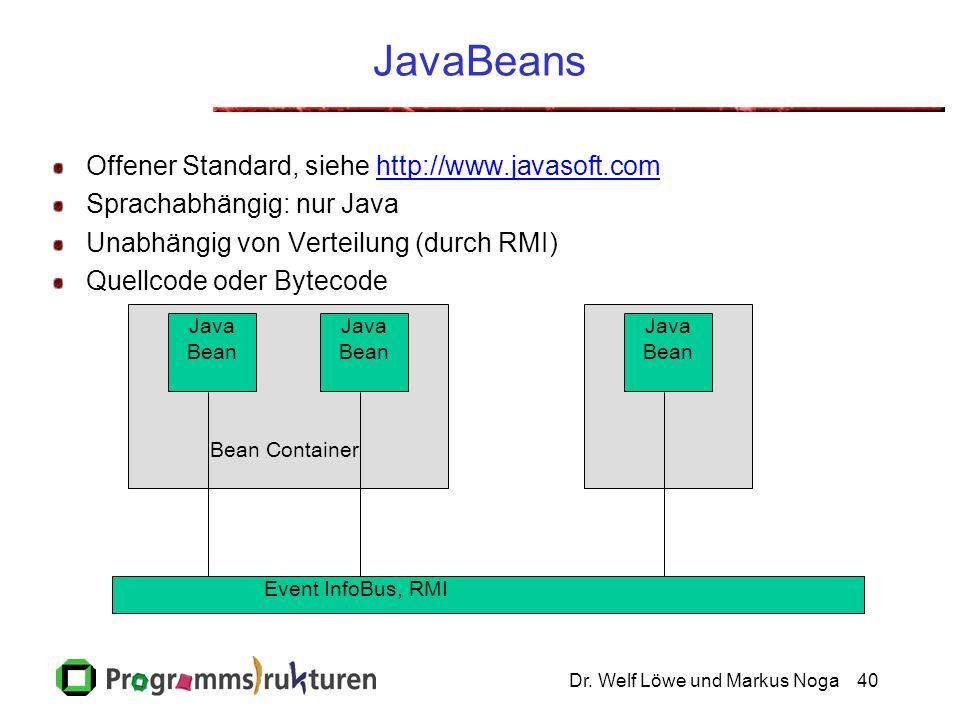 Dr. Welf Löwe und Markus Noga40 JavaBeans Offener Standard, siehe http://www.javasoft.comhttp://www.javasoft.com Sprachabhängig: nur Java Unabhängig v