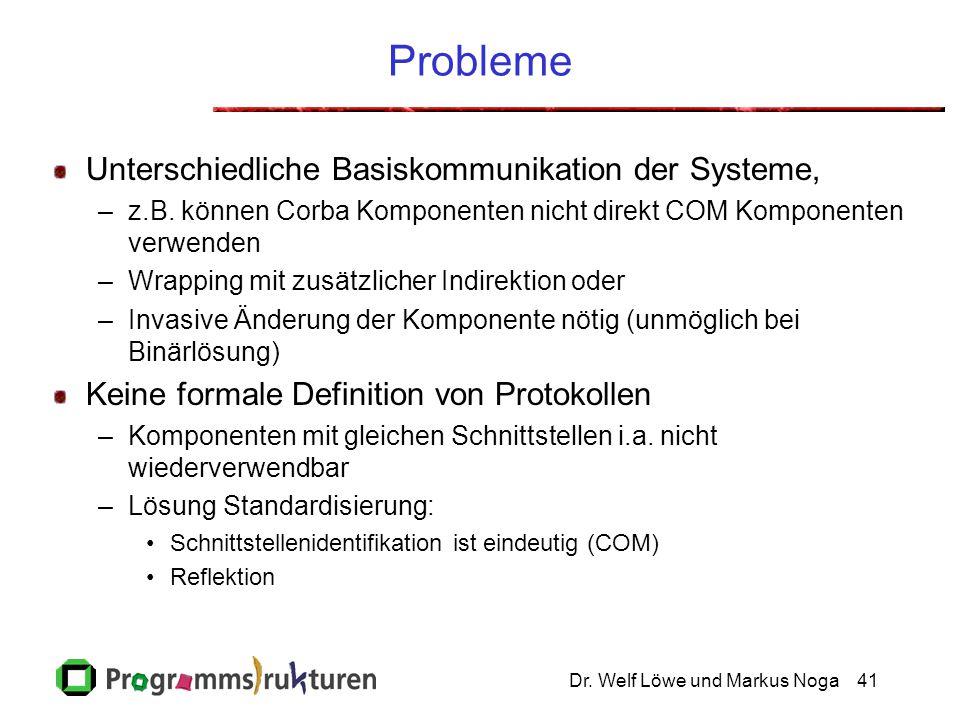 Dr.Welf Löwe und Markus Noga41 Probleme Unterschiedliche Basiskommunikation der Systeme, –z.B.