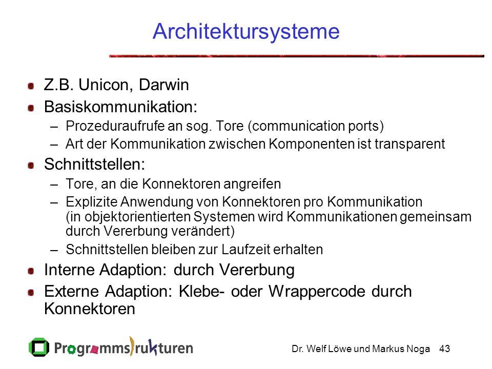 Dr.Welf Löwe und Markus Noga43 Architektursysteme Z.B.