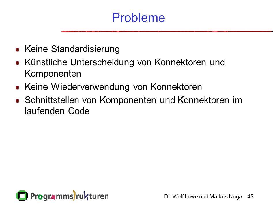 Dr. Welf Löwe und Markus Noga45 Probleme Keine Standardisierung Künstliche Unterscheidung von Konnektoren und Komponenten Keine Wiederverwendung von K