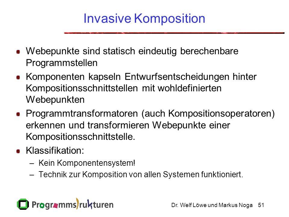 Dr. Welf Löwe und Markus Noga51 Invasive Komposition Webepunkte sind statisch eindeutig berechenbare Programmstellen Komponenten kapseln Entwurfsentsc
