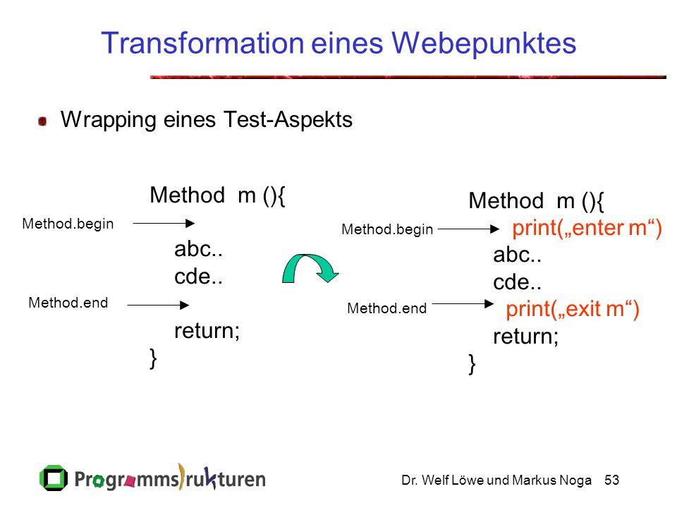 """Dr. Welf Löwe und Markus Noga53 Transformation eines Webepunktes Wrapping eines Test-Aspekts Method m (){ print(""""enter m"""") abc.. cde.. print(""""exit m"""")"""