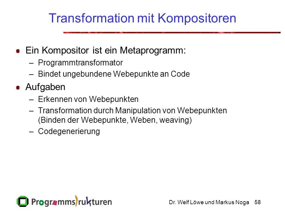 Dr. Welf Löwe und Markus Noga58 Transformation mit Kompositoren Ein Kompositor ist ein Metaprogramm: –Programmtransformator –Bindet ungebundene Webepu