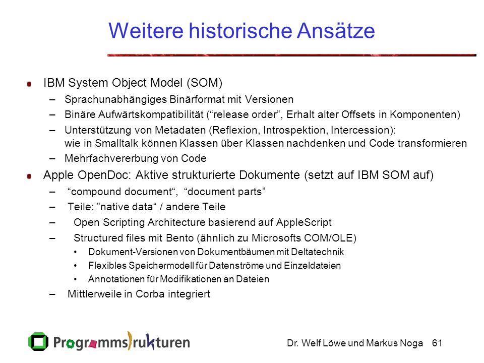 Dr. Welf Löwe und Markus Noga61 Weitere historische Ansätze IBM System Object Model (SOM) –Sprachunabhängiges Binärformat mit Versionen –Binäre Aufwär