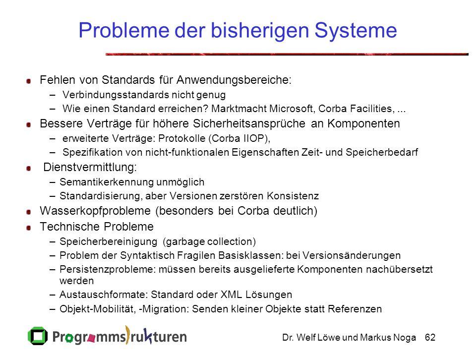 Dr. Welf Löwe und Markus Noga62 Probleme der bisherigen Systeme Fehlen von Standards für Anwendungsbereiche: – Verbindungsstandards nicht genug – Wie