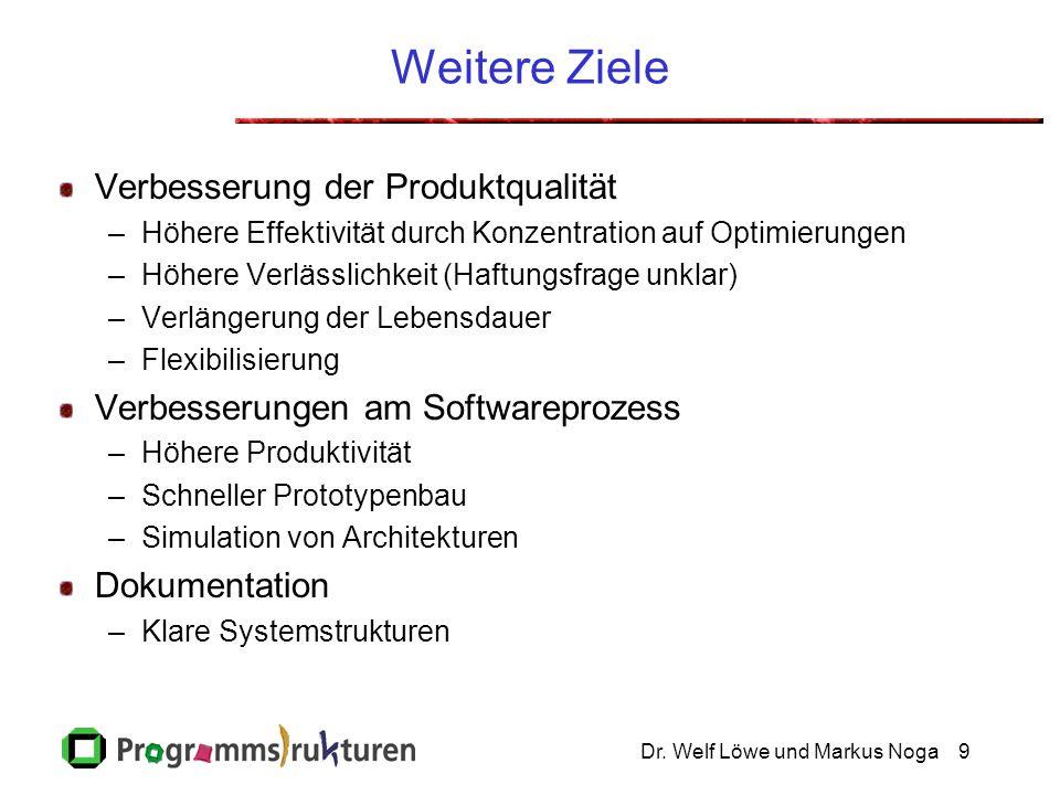 Dr. Welf Löwe und Markus Noga9 Weitere Ziele Verbesserung der Produktqualität –Höhere Effektivität durch Konzentration auf Optimierungen –Höhere Verlä