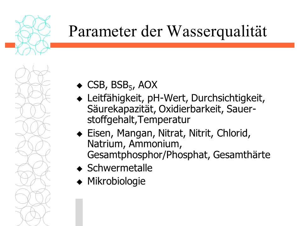 Parameter der Wasserqualität  CSB, BSB 5, AOX  Leitfähigkeit, pH-Wert, Durchsichtigkeit, Säurekapazität, Oxidierbarkeit, Sauer- stoffgehalt,Temperat