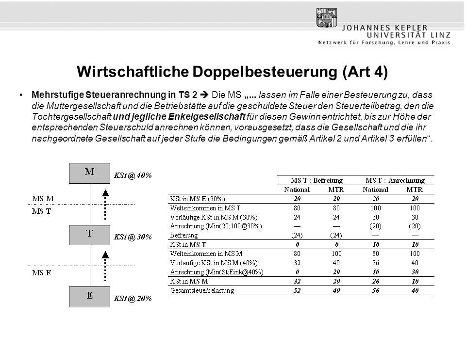 """Wirtschaftliche Doppelbesteuerung (Art 4) Mehrstufige Steueranrechnung in TS 2  Die MS """"..."""