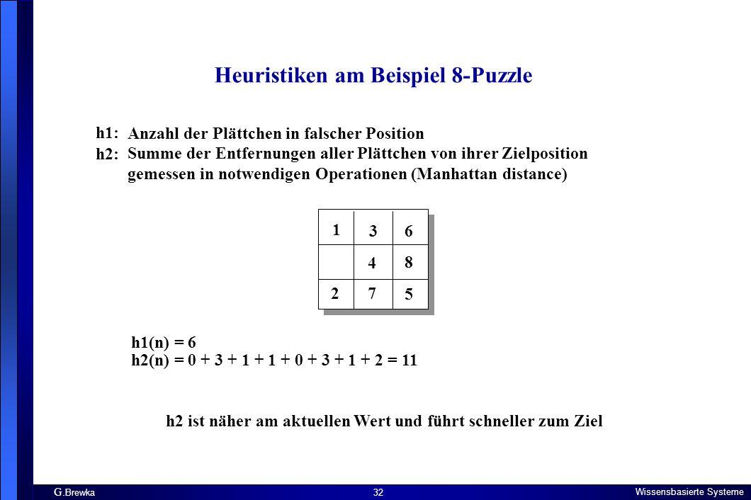 G. Brewka Wissensbasierte Systeme 32 Heuristiken am Beispiel 8-Puzzle Anzahl der Plättchen in falscher Position Summe der Entfernungen aller Plättchen