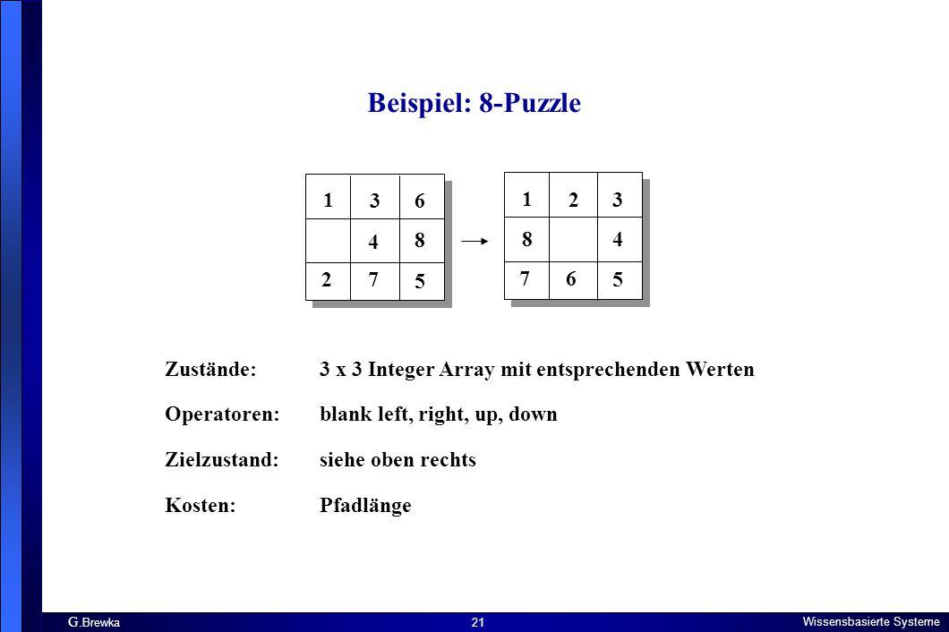 G. Brewka Wissensbasierte Systeme 21 Beispiel: 8-Puzzle 1 3 2 4 5 6 7 8 1 2 7 8 5 3 6 4 Zustände: Operatoren: Zielzustand: Kosten: 3 x 3 Integer Array