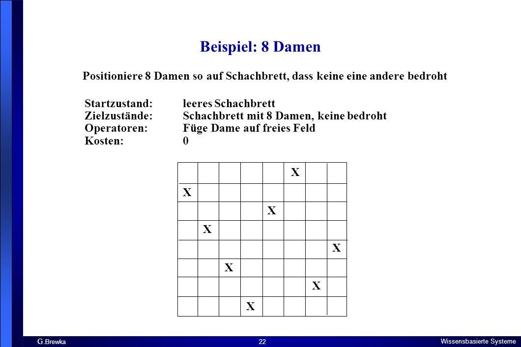 G. Brewka Wissensbasierte Systeme 22 Beispiel: 8 Damen Positioniere 8 Damen so auf Schachbrett, dass keine eine andere bedroht Startzustand: Zielzustä