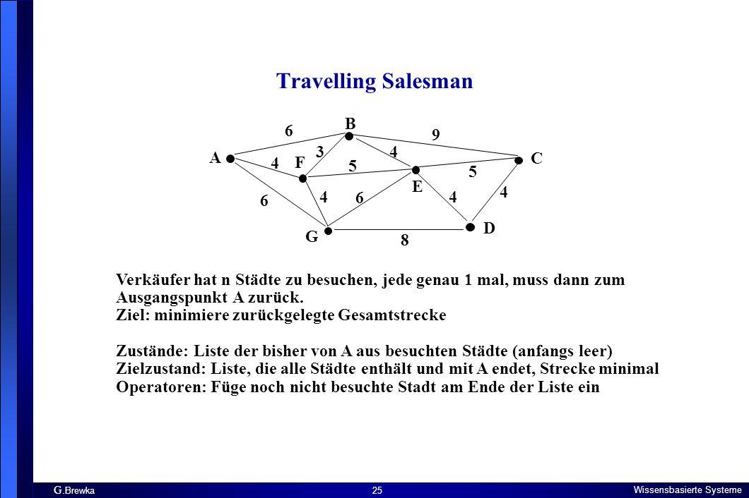 G. Brewka Wissensbasierte Systeme 25 Travelling Salesman Verkäufer hat n Städte zu besuchen, jede genau 1 mal, muss dann zum Ausgangspunkt A zurück. Z