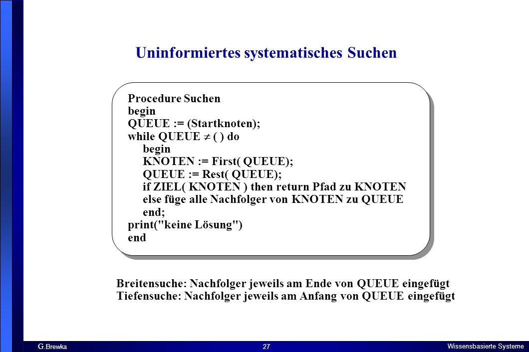 G. Brewka Wissensbasierte Systeme 27 Uninformiertes systematisches Suchen Procedure Suchen begin QUEUE := (Startknoten); while QUEUE  ( ) do begin KN