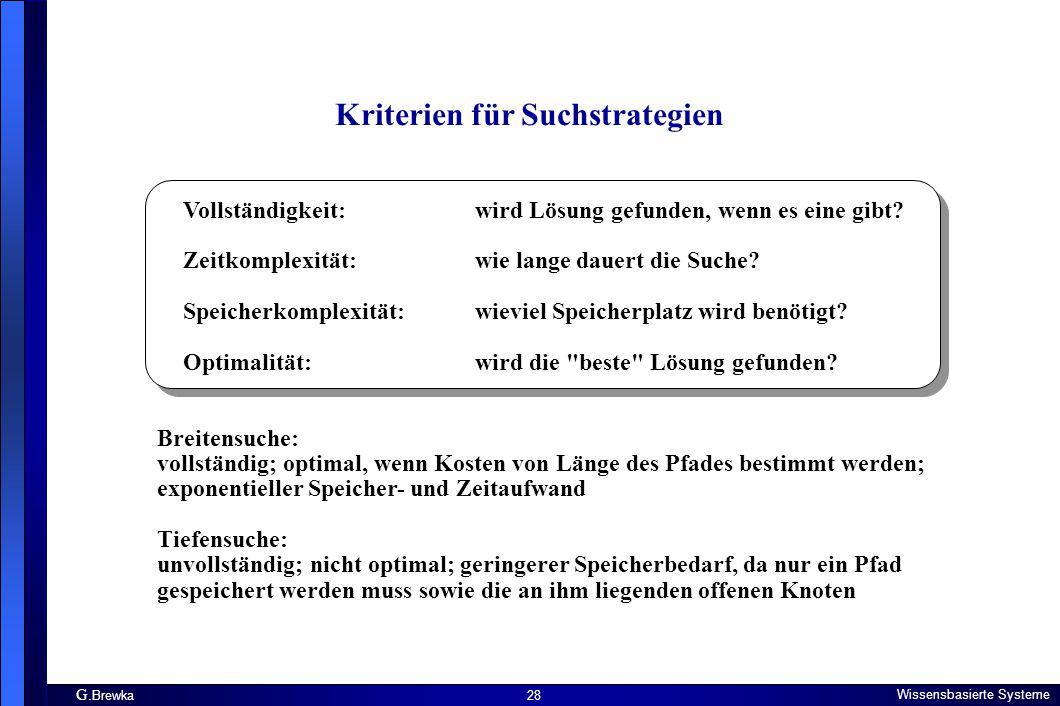 G. Brewka Wissensbasierte Systeme 28 Kriterien für Suchstrategien Vollständigkeit: Zeitkomplexität: Speicherkomplexität: Optimalität: wird Lösung gefu