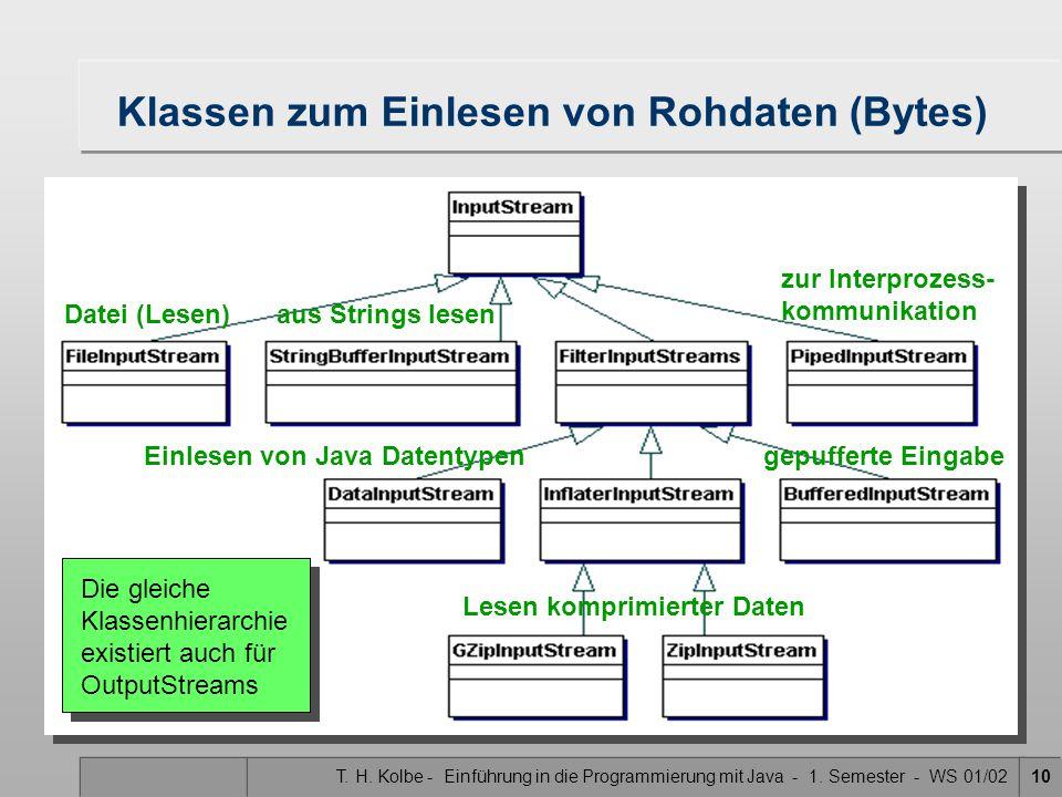 T. H. Kolbe - Einführung in die Programmierung mit Java - 1. Semester - WS 01/0210 Klassen zum Einlesen von Rohdaten (Bytes) Datei (Lesen) zur Interpr
