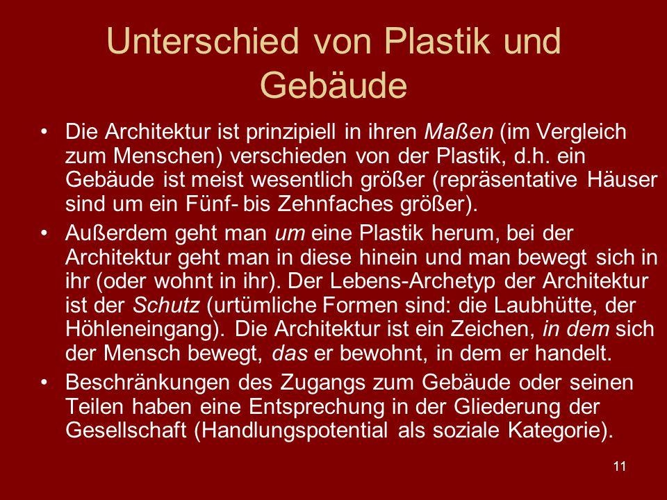 11 Unterschied von Plastik und Gebäude Die Architektur ist prinzipiell in ihren Maßen (im Vergleich zum Menschen) verschieden von der Plastik, d.h. ei