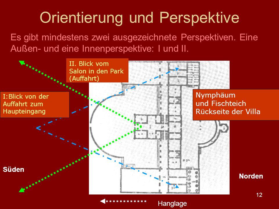 12 Orientierung und Perspektive II. Blick vom Salon in den Park (Auffahrt) Nymphäum und Fischteich Rückseite der Villa I:Blick von der Auffahrt zum Ha