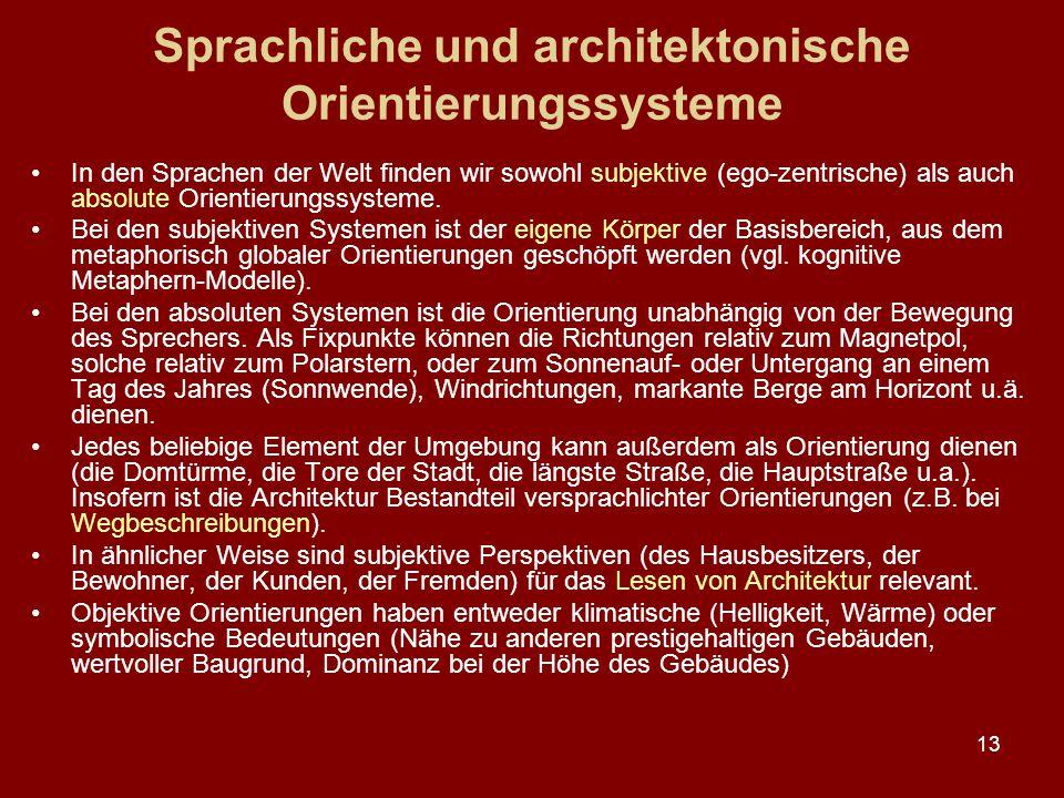 13 Sprachliche und architektonische Orientierungssysteme In den Sprachen der Welt finden wir sowohl subjektive (ego-zentrische) als auch absolute Orie