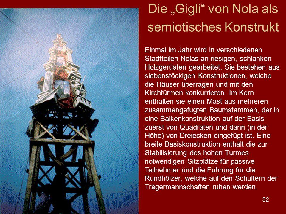 """32 Die """"Gigli"""" von Nola als semiotisches Konstrukt Einmal im Jahr wird in verschiedenen Stadtteilen Nolas an riesigen, schlanken Holzgerüsten gearbeit"""
