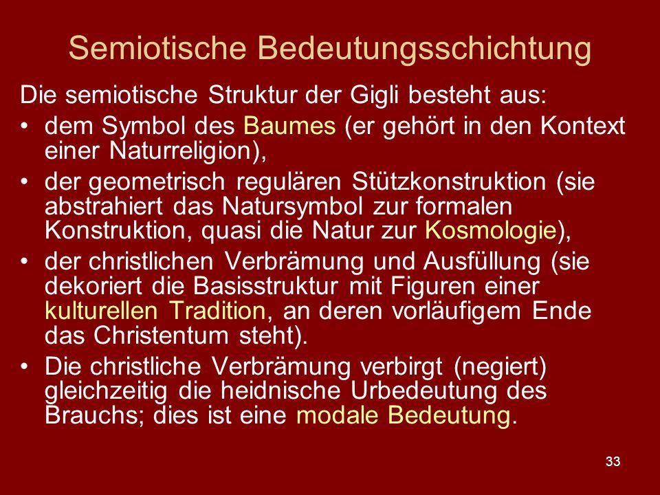 33 Semiotische Bedeutungsschichtung Die semiotische Struktur der Gigli besteht aus: dem Symbol des Baumes (er gehört in den Kontext einer Naturreligio