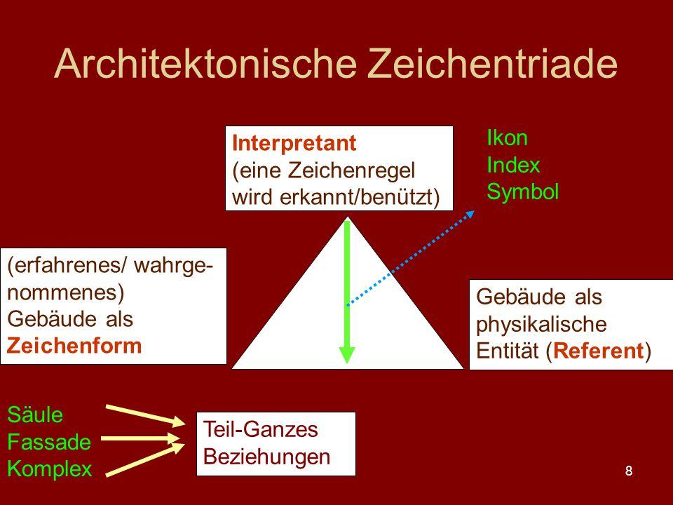 8 Architektonische Zeichentriade Interpretant (eine Zeichenregel wird erkannt/benützt) (erfahrenes/ wahrge- nommenes) Gebäude als Zeichenform Gebäude