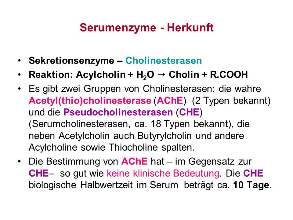 Serumenzyme - Herkunft Sekretionsenzyme – Cholinesterasen Reaktion: Acylcholin + H 2 O  Cholin + R.COOH Es gibt zwei Gruppen von Cholinesterasen: die