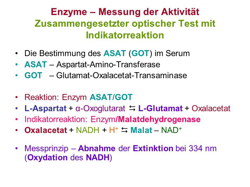 Enzyme – Messung der Aktivität Zusammengesetzter optischer Test mit Indikatorreaktion Die Bestimmung des ASAT (GOT) im Serum ASAT – Aspartat-Amino-Tra