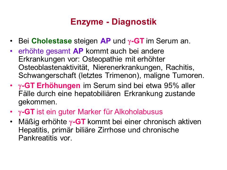 Enzyme - Diagnostik Bei Cholestase steigen AP und  -GT im Serum an. erhöhte gesamt AP kommt auch bei andere Erkrankungen vor: Osteopathie mit erhöhte