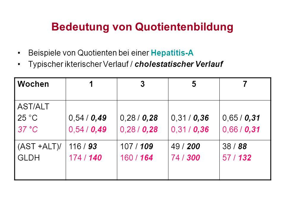 Bedeutung von Quotientenbildung Beispiele von Quotienten bei einer Hepatitis-A Typischer ikterischer Verlauf / cholestatischer Verlauf Wochen1357 AST/