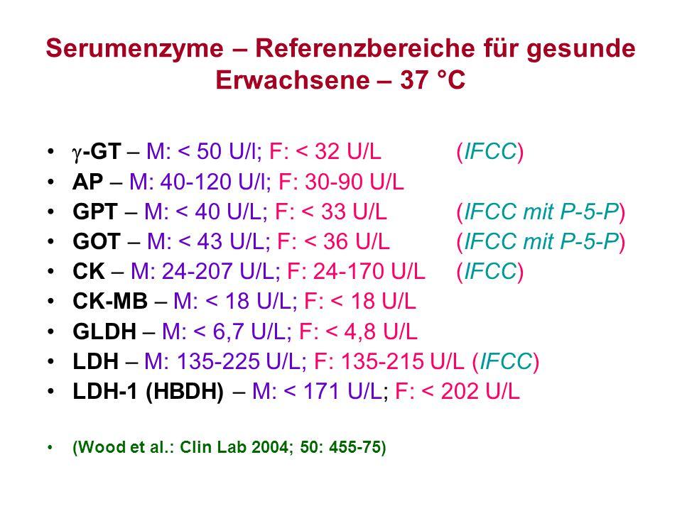 Serumenzyme – Referenzbereiche für gesunde Erwachsene – 37 °C  -GT – M: < 50 U/l; F: < 32 U/L (IFCC) AP – M: 40-120 U/l; F: 30-90 U/L GPT – M: < 40 U