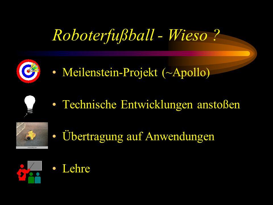 Roboterfußball als Meilenstein Ziel: in 50 Jahren mit humanoiden Robotern gegen menschliches Fußballteam antreten Erreichbares Langzeit-Ziel Neue interessante KI-Aufgabe nach Schach Entwicklung neuer Technologien nötig