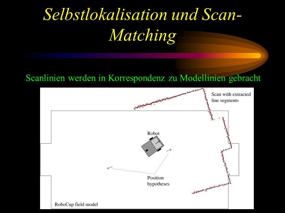 Selbstlokalisation und Scan- Matching Scanlinien werden in Korrespondenz zu Modellinien gebracht