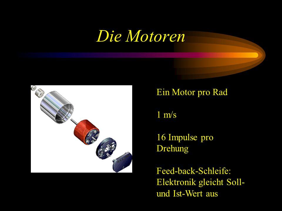 Die Motoren Ein Motor pro Rad 1 m/s 16 Impulse pro Drehung Feed-back-Schleife: Elektronik gleicht Soll- und Ist-Wert aus