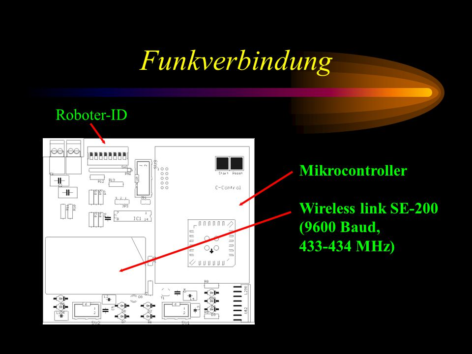 Funkverbindung Mikrocontroller Wireless link SE-200 (9600 Baud, 433-434 MHz) Roboter-ID