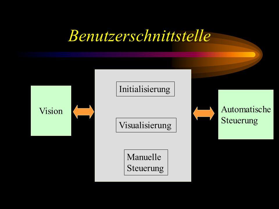 Benutzerschnittstelle Vision Automatische Steuerung Initialisierung Visualisierung Manuelle Steuerung